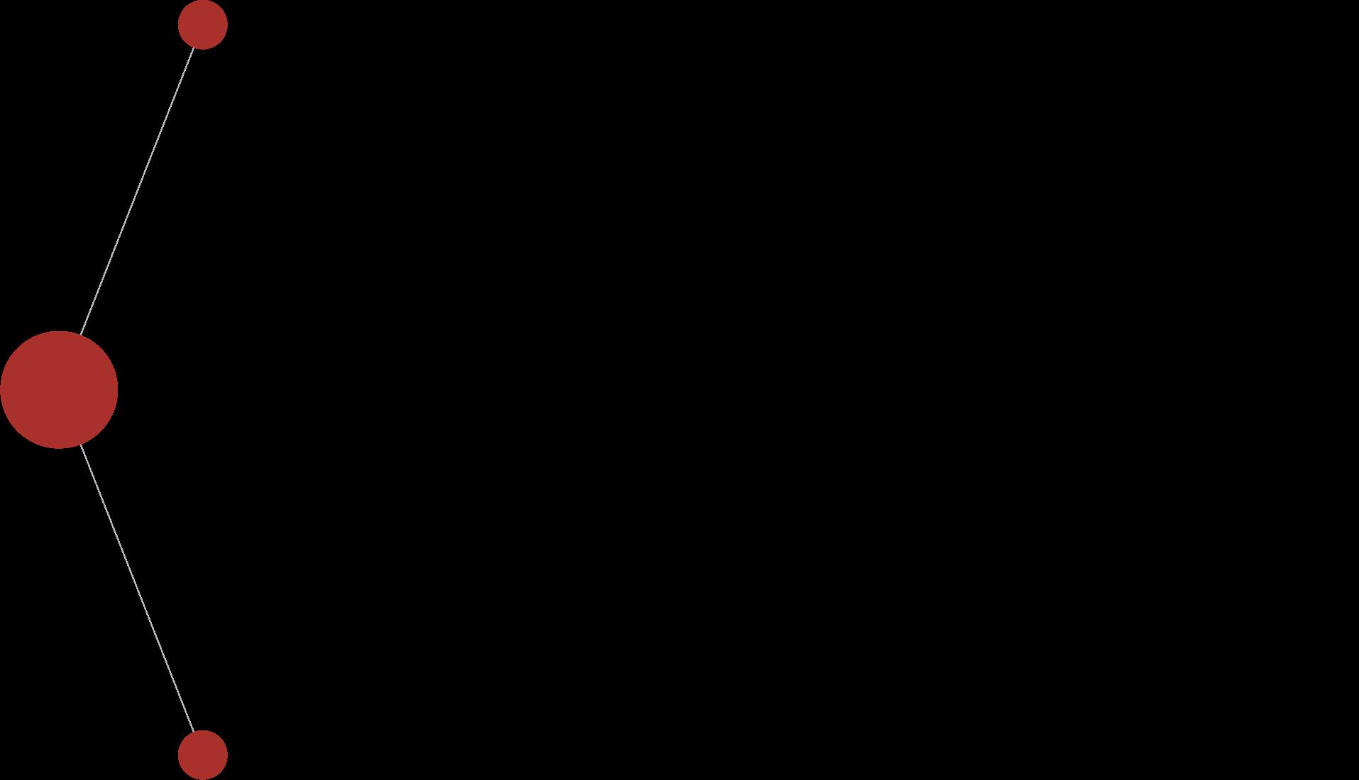 Logo Ecm Quality Network